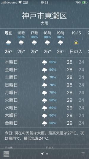 梅雨時の自律神経の乱れ